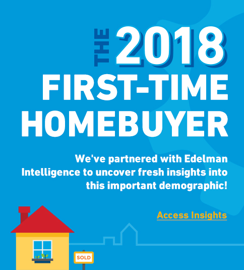 Access Insights > The 2018 First-Time Homebuyer Study